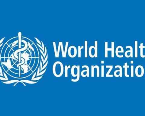 World Health Organization Covid 19